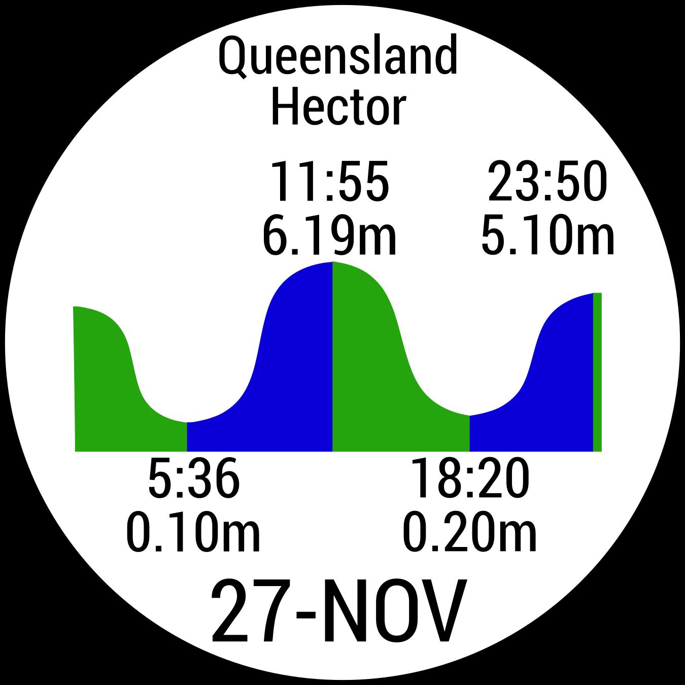 Quatix 3 Garmin Marine Watches Depth Finder Wiring Diagram Fish Offshore With